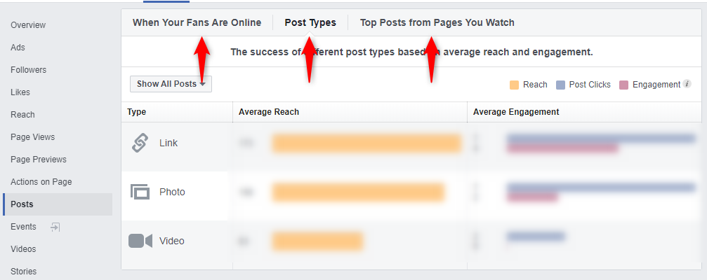 Here you will analyze your fan-page statistics